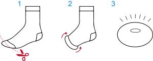 découpe chaussette